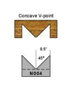 N004 Concave V-point Magic Molder Plug